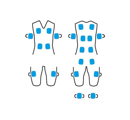 Grafik Erklärung EMS Training, Bedeutung EMS, Elektronische Muskelstimulation (EMS)